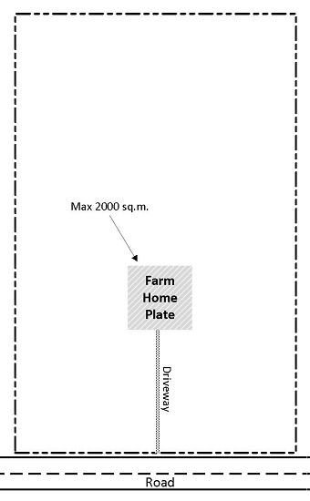 """<span style=""""font-size: 14pt;"""">Option 3: Establish a maximum farm home plate area of½ acre (2000 sq. m.) to be located anywhere on the property.</span>"""